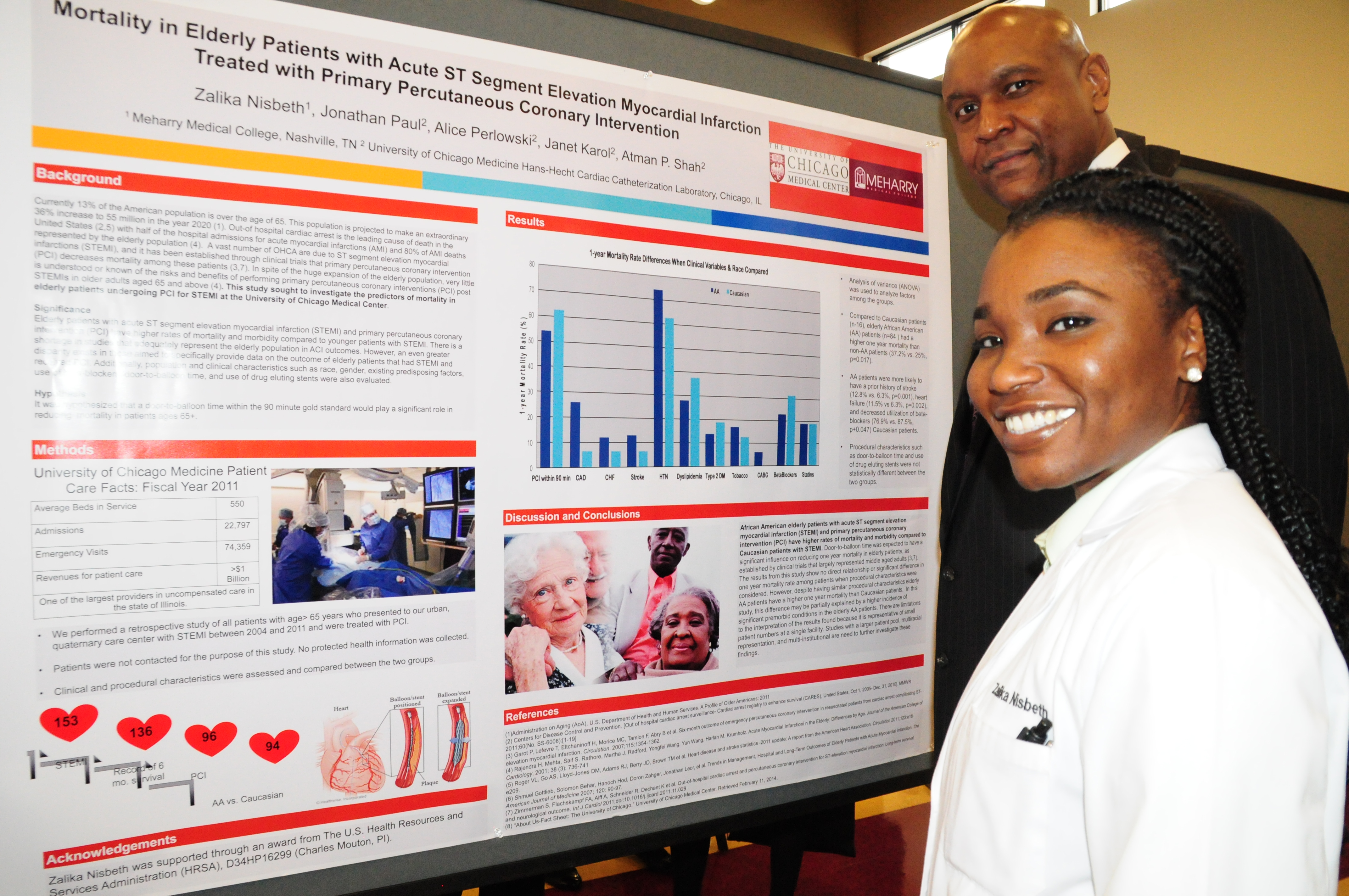 Meharry Student Research Day 2014